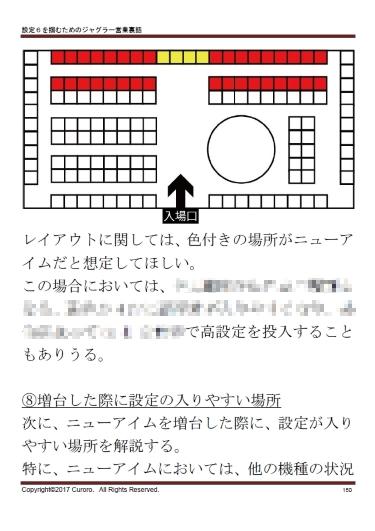 設定6を掴むためのジャグラー営業裏話 サンプルページ4