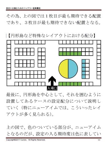 設定6を掴むためのジャグラー営業裏話 サンプルページ5